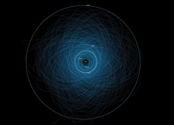 potentially-hazardous-asteroids-nasa-580