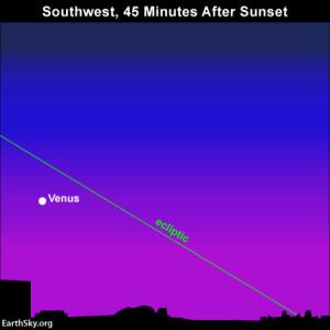 Venus after sunset