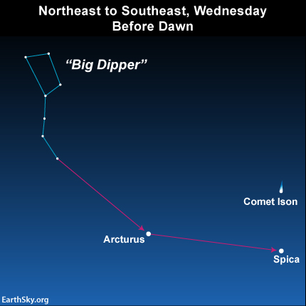 If you can find the Big Dipper in the morning sky, you can find Comet ISON on Wednesday, November 13 ... IF you have binoculars and a dark sky.