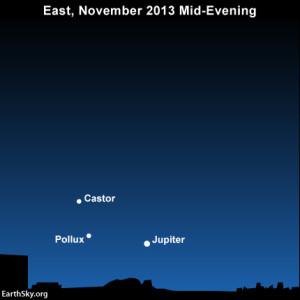 Jupiter and Gemini stars