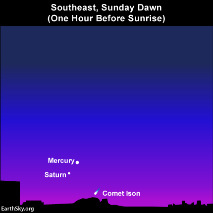 Can you still see Comet ISON. It's getting difficult because the comet is so near the sunrise. This chart shows the comet's location Sunday morning. It'll be near Saturn and Mercury, which are poised for a close conjunction on November 25 and 26.