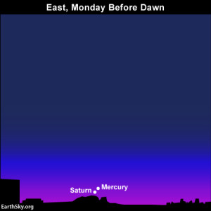Close pairing of Mercury and Saturn at dawn November 25 and 26. Read more
