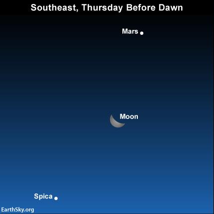 2013-november-27-text-mars-spica-moon-night-sky-chart