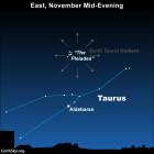 North Taurid radiant near Pleiades cluster.