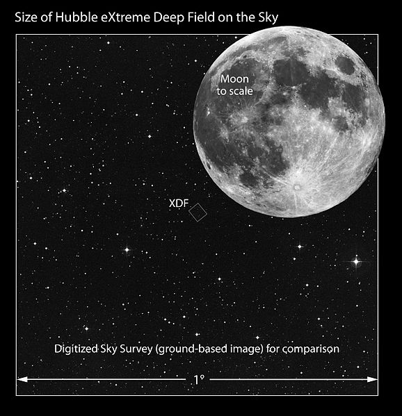 A comparison of the angular size of the XDF field to the angular size of the moon. Image via Hubblesite NewsCenter.