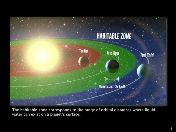 One in five stars has Earth-sized planet in habitable zone