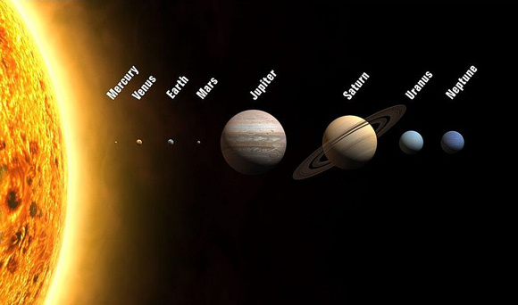 Sun at left and planets, widely varying in size, lined up in order.