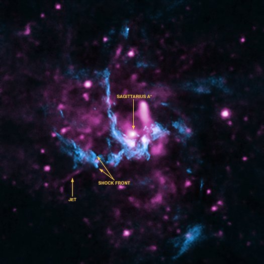 This composite image features both X-rays from NASA's Chandra X-ray Observatory (purple) and radio data from NSF's Very Large Array (blue).  You can see the position of Sagittarius A* (Sgr A* for short) and the suspected jet.  Image via Chandra.