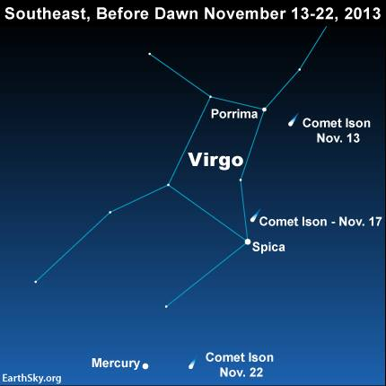 Comet ISON will share the same binocular field with the bright star Spica on the mornings of November 17 and 18.   East before dawn! Click here to know Spica's rising time in your sky.