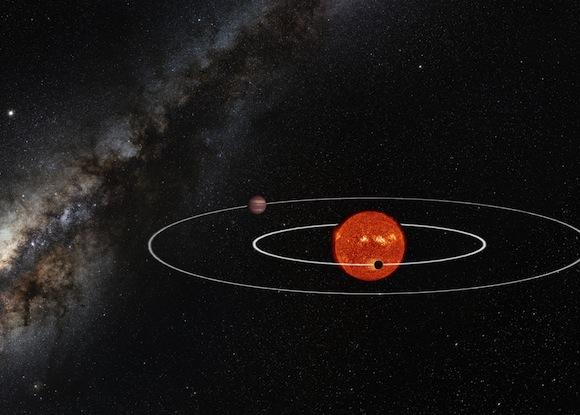 Kepler-88-system