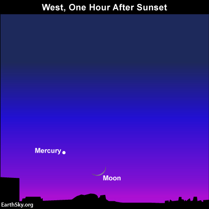 Young moon and Mercury low in the southwest after sunset on Friday, January 31 Read more