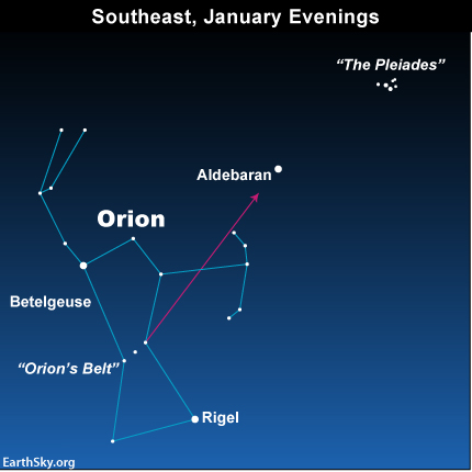 Orion, the bright star Aldebaran in Taurus, and the Pleiades.