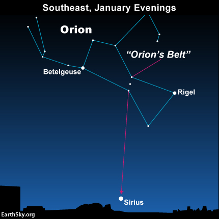 Diagram of constellation Orion with dotted line between Belt stars and Sirius.