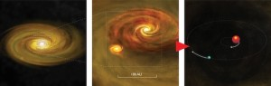binary-star-formation