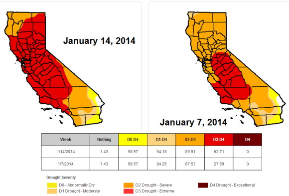 Drought across California continues to worsen this year. Image Credit: Drought Monitor