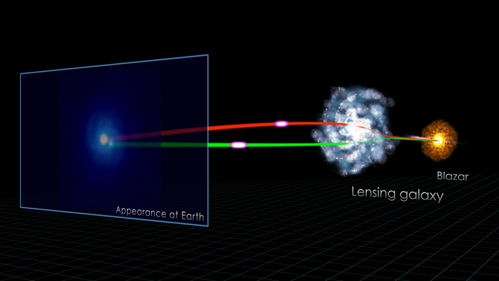 Components of the  gravitational lens system B0218+357.  Different sight lines to a background blazar result in two images that show outbursts at slightly different times. NASA's Fermi made the first gamma-ray measurements of this delay in a lens system.  Image via NASA's Goddard Space Flight Center.