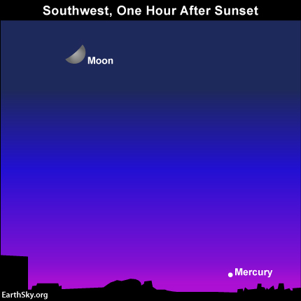 Veure Mercuri en la direcció posta de sol a principis de febrer de 2014.  L'arc dels punts de lluna creixent cap a ella en la foscor i / o caiguda de la nit.