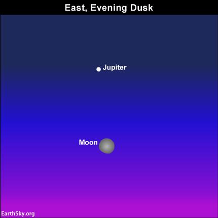 2014-february-11-moon-jupiter-gemini-night-sky-chart