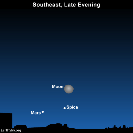 2014-february-18-moon-spica-mars-night-sky-chart