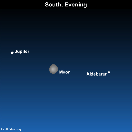 Moon between Jupiter and Aldebaran on night of February 9 Read more