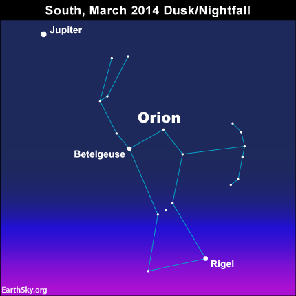 Throughout March 2014, look for the constellation Orion's two brightest stars, Rigel and Betelgeuse, to line up with the dazzling planet Jupiter.