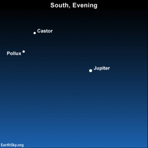 Planet Jupiter poised in front of stars of Gemini on March 6 Read more