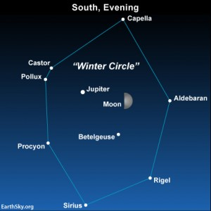 Moon and Jupiter in front of Winter Circle on March 8 Read more