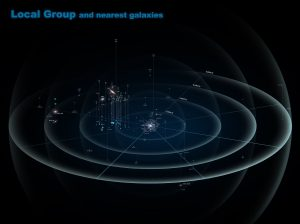 What is the Local Group? | EarthSky.org