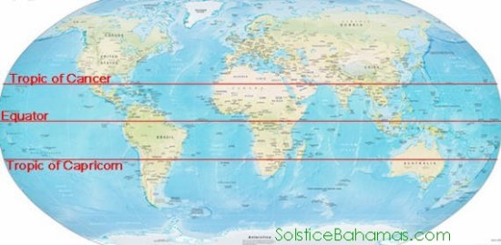The sun shines directly overhead at noon, as seen from those located along the Tropic of Cancer, at the Northern Hemisphere's summer solstice.  Image via solsticebahamas.com.