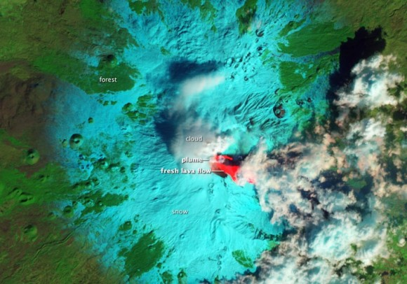 Mount Etna boils over.  Image credit: NASA