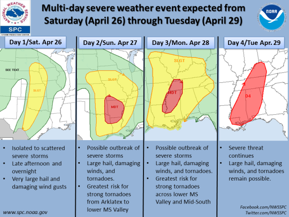 Severe weather outbreak for the last week of April 2014. Image Credit: Storm Prediction Center
