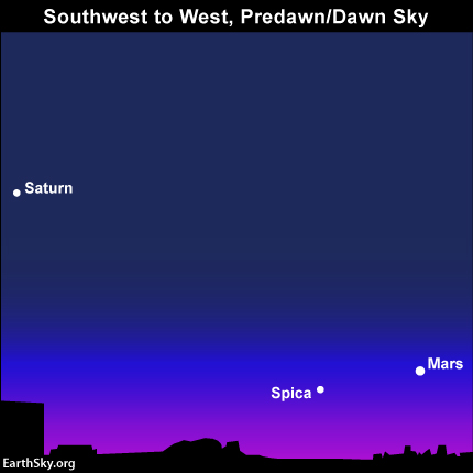 2014 Planets Out Tonight - Pics about space