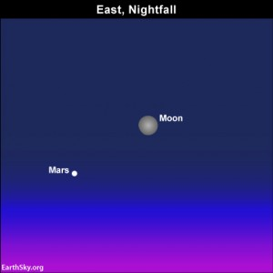 The moon will be close to Mars as darkness falls on April 13. The night after, on April 14-15, the full moon will again be close to Mars, and staging a total lunar eclipse.