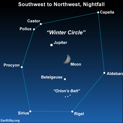 The Winter Circle lassos the waxing crescent moon and the planet Jupiter on April 5, 2014.