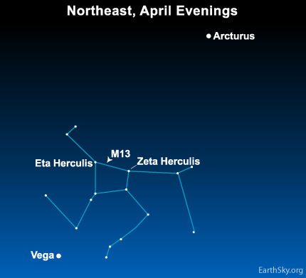The bright stars Vega in the constellation Lyra and Arcturus in the constellation Bootes are located on either side of Hercules.