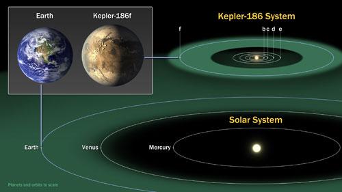 Credit: NASA Ames/SETI Institute/JPL-CalTech