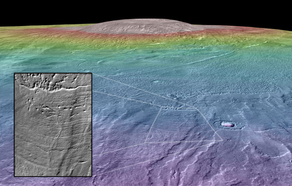 Possibly habitable environs Braided fluvial channels (inset) emerge from the edge of glacial deposits roughly 210 million years old on the martian volcano Arsia Mons, nearly twice as high as Mount Everest. (Colors indicate elevation.) Image credit: NASA/Goddard Space Flight Center/Arizona State University/Brown University