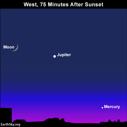 Moon, Jupiter, Mercury in west after sunset on June 1 Read more