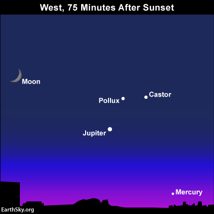 Moon, Jupiter, Moon, Gemini stars after sunset June 2 Read more