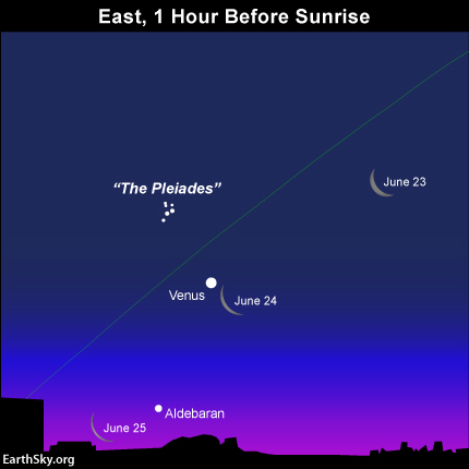 The waning crescent moon  and Venus in the morning sky on June 23, June 24 and June 25.