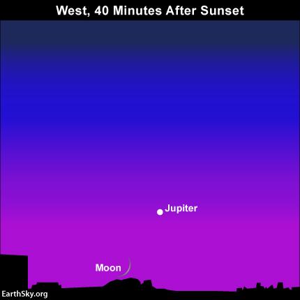 2014-june-28-jupiter-moon-night-sky-chart