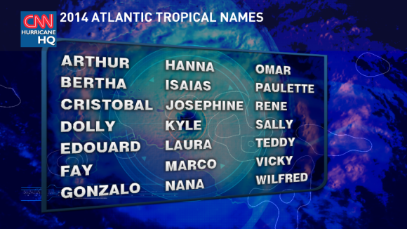 2014 Atlantic hurricane names from NOAA/WMO. Image Credit: CNN Weather
