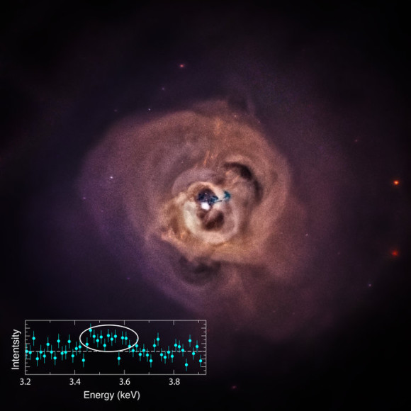 Puzzling X-rays in Perseus might point to dark matter