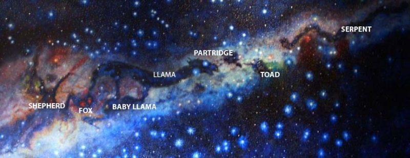 Milky Way dark areas labeled Shepherd, Fox, Baby Llama, Llama, Partridge, Toad, Serpent.