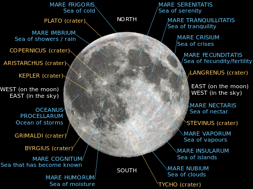 It is important to note that east on the moon is west in Earth's sky, and that west on the moon is east in Earth's sky, as emphasized by the above captions. Image credit: Wikipedia
