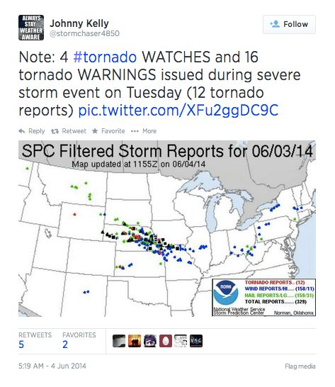This storm-chaser tweeted the number of tornado watches and warnings on Tuesday, June 3.