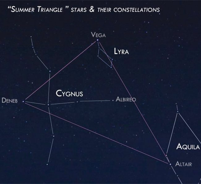 Find the Summer Triangle | Favorite Star Patterns | EarthSky
