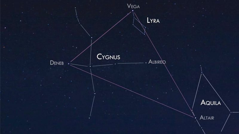 Photo of sky with stars, Summer Triangle stars and their constellations, all labeled.