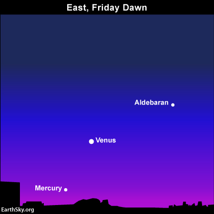 Mercury visible in morning sky, starting around July 11 Read more