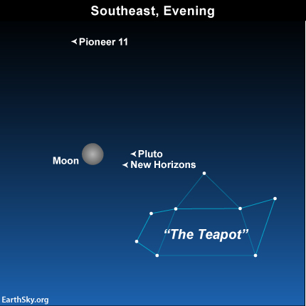 2014-july-11-teapot-pluto-moon-night-sky-chart